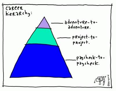 careerheirarchygapingvoidgraphic.jpg