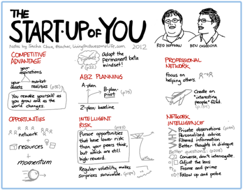 thestartupofyou.png