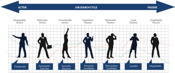 jobsearchtypes.png